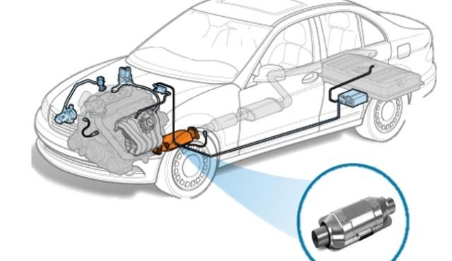 This diagram shows where the catalytic converter sits. Picture: Wiltshire Police